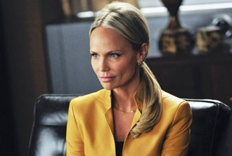 Kristin Chenoweth Hospitalized After Being Injured on Set